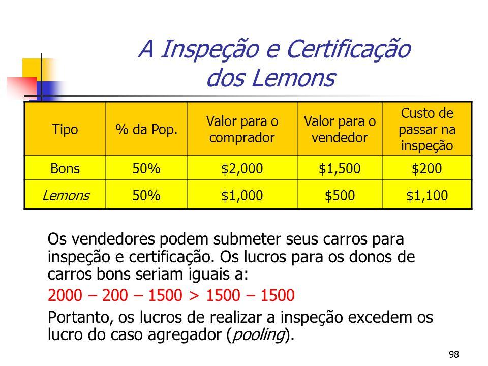98 A Inspeção e Certificação dos Lemons Os vendedores podem submeter seus carros para inspeção e certificação. Os lucros para os donos de carros bons