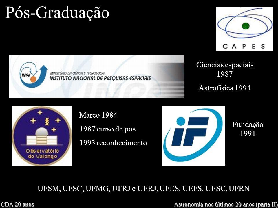 CDA 20 anos Astronomia nos últimos 20 anos (parte II) Pós-Graduação Ciencias espaciais 1987 Astrofísica 1994 Marco 1984 1987 curso de pos 1993 reconhe
