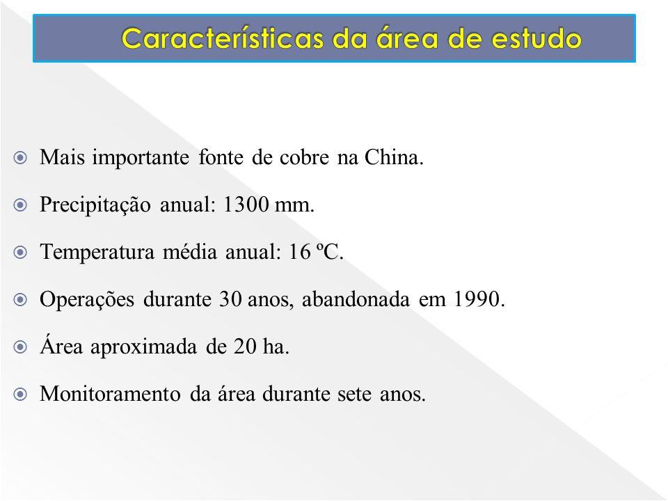 Mais importante fonte de cobre na China. Precipitação anual: 1300 mm. Temperatura média anual: 16 ºC. Operações durante 30 anos, abandonada em 1990. Á
