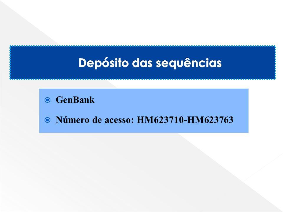 GenBank Número de acesso: HM623710-HM623763