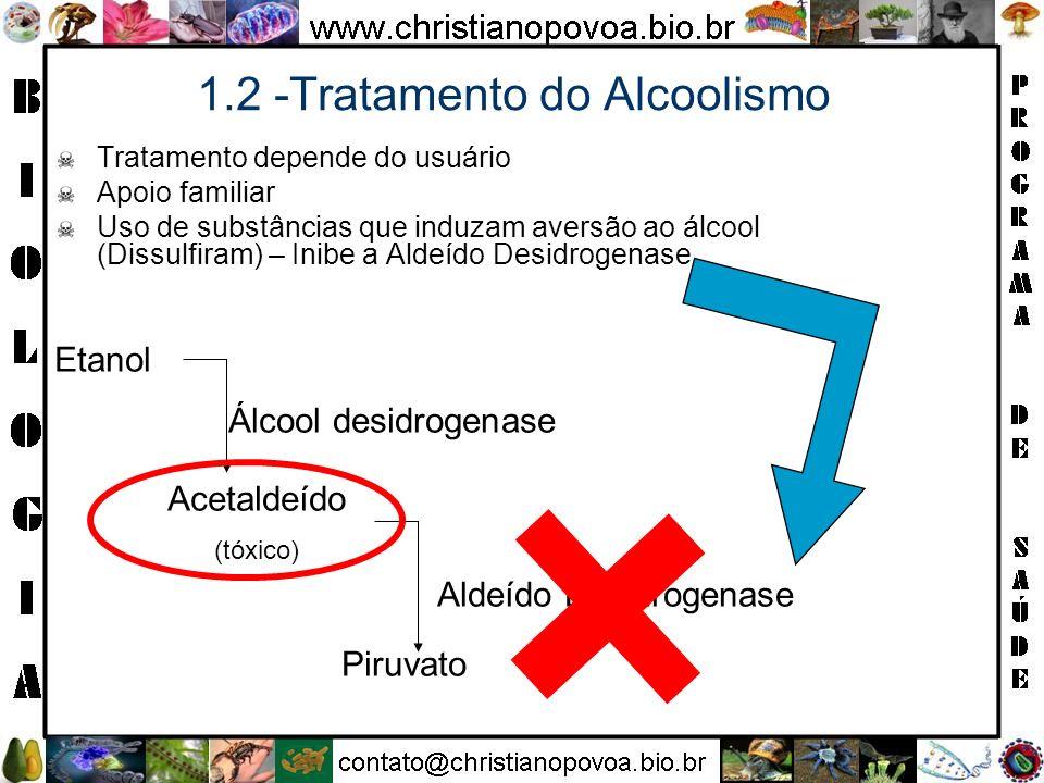 1.2 -Tratamento do Alcoolismo Tratamento depende do usuário Apoio familiar Uso de substâncias que induzam aversão ao álcool (Dissulfiram) – Inibe a Al