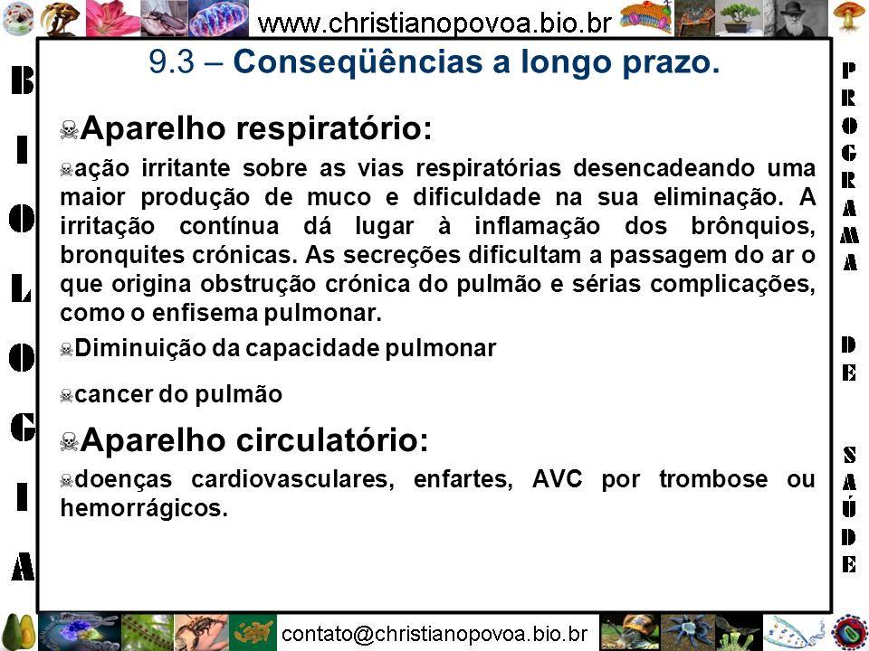 Aparelho respiratório: ação irritante sobre as vias respiratórias desencadeando uma maior produção de muco e dificuldade na sua eliminação. A irritaçã