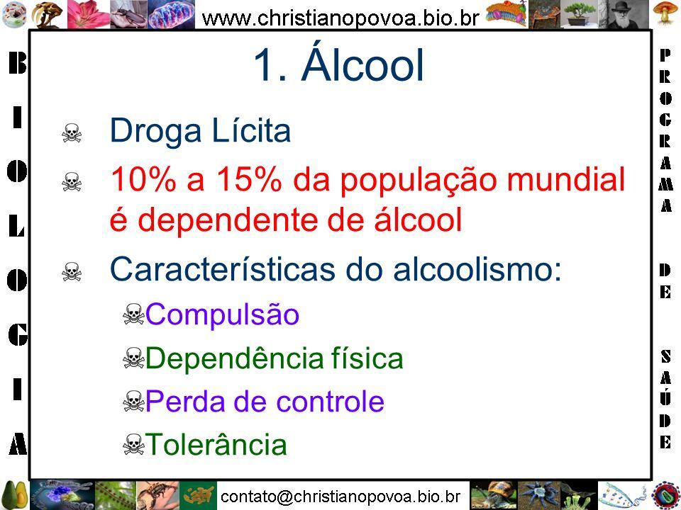 1. Álcool Droga Lícita 10% a 15% da população mundial é dependente de álcool Características do alcoolismo: Compulsão Dependência física Perda de cont