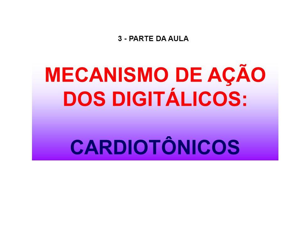 MECANISMO DE AÇÃO DOS DIGITÁLICOS: CARDIOTÔNICOS 3 - PARTE DA AULA