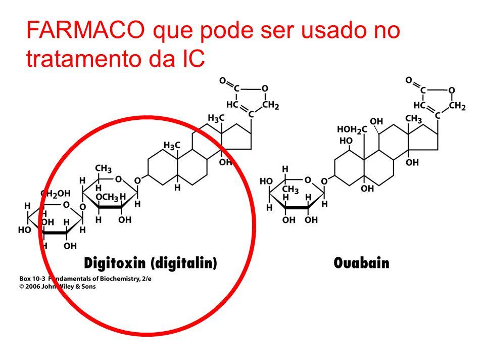 FARMACO que pode ser usado no tratamento da IC