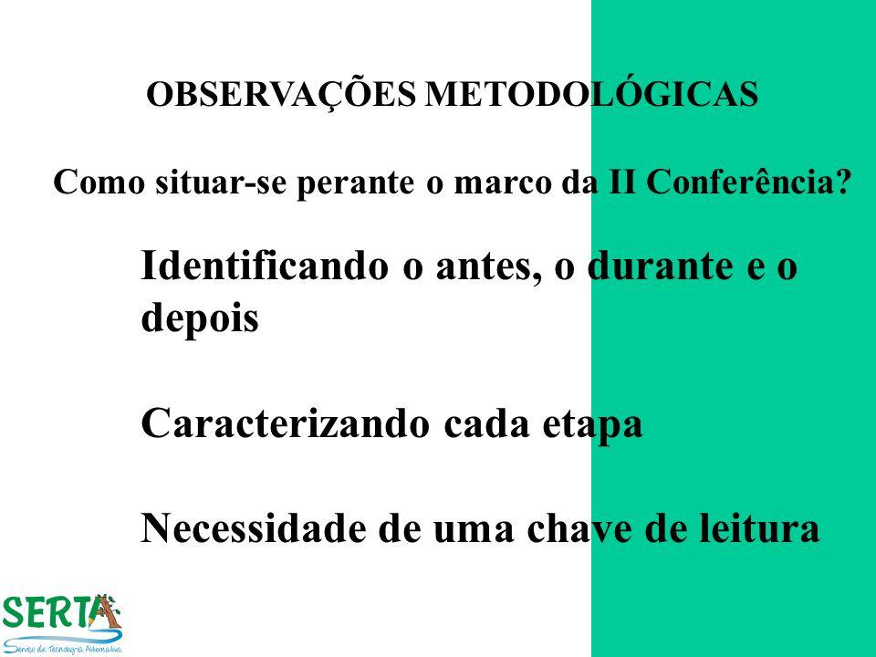 OBSERVAÇÕES METODOLÓGICAS Como situar-se perante o marco da II Conferência? Identificando o antes, o durante e o depois Caracterizando cada etapa Nece