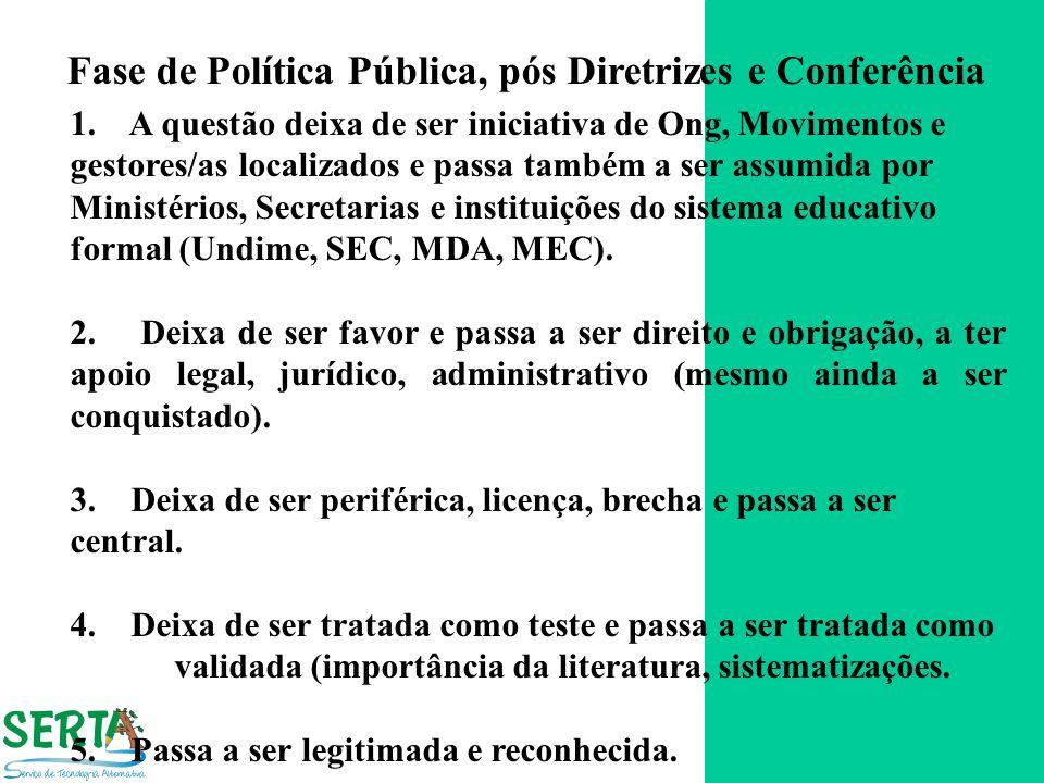 Fase de Política Pública, pós Diretrizes e Conferência 1. A questão deixa de ser iniciativa de Ong, Movimentos e gestores/as localizados e passa també