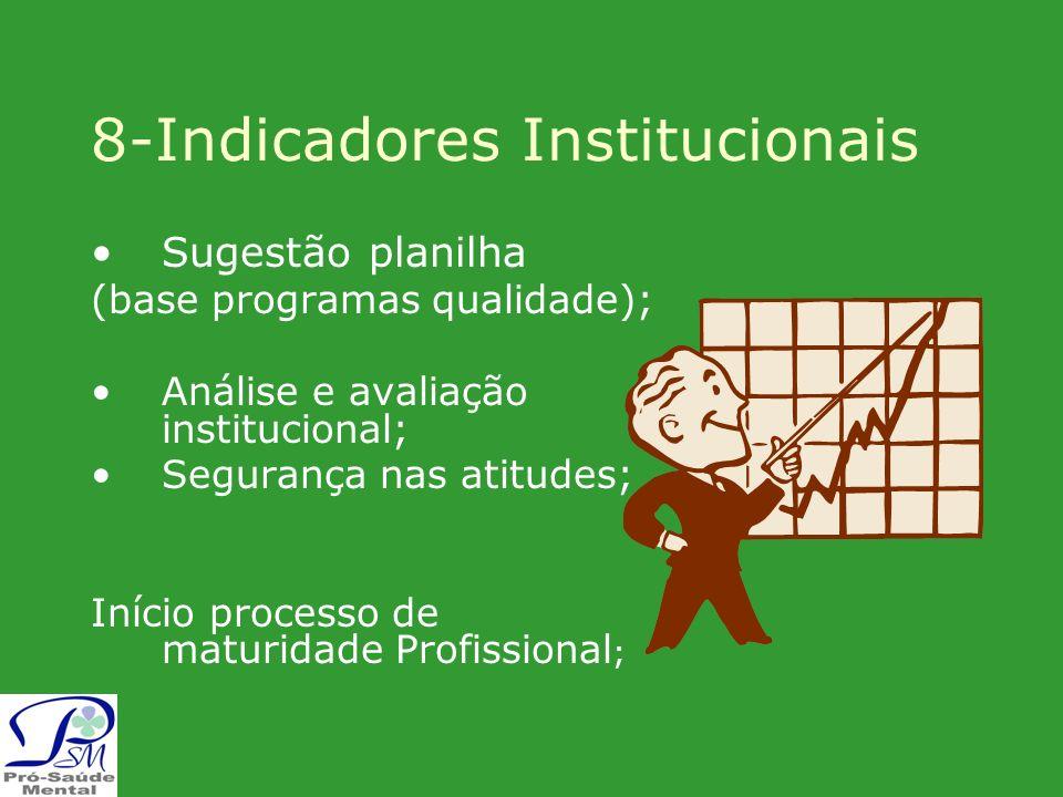 8-Indicadores Institucionais Sugestão planilha (base programas qualidade); Análise e avaliação institucional; Segurança nas atitudes; Início processo