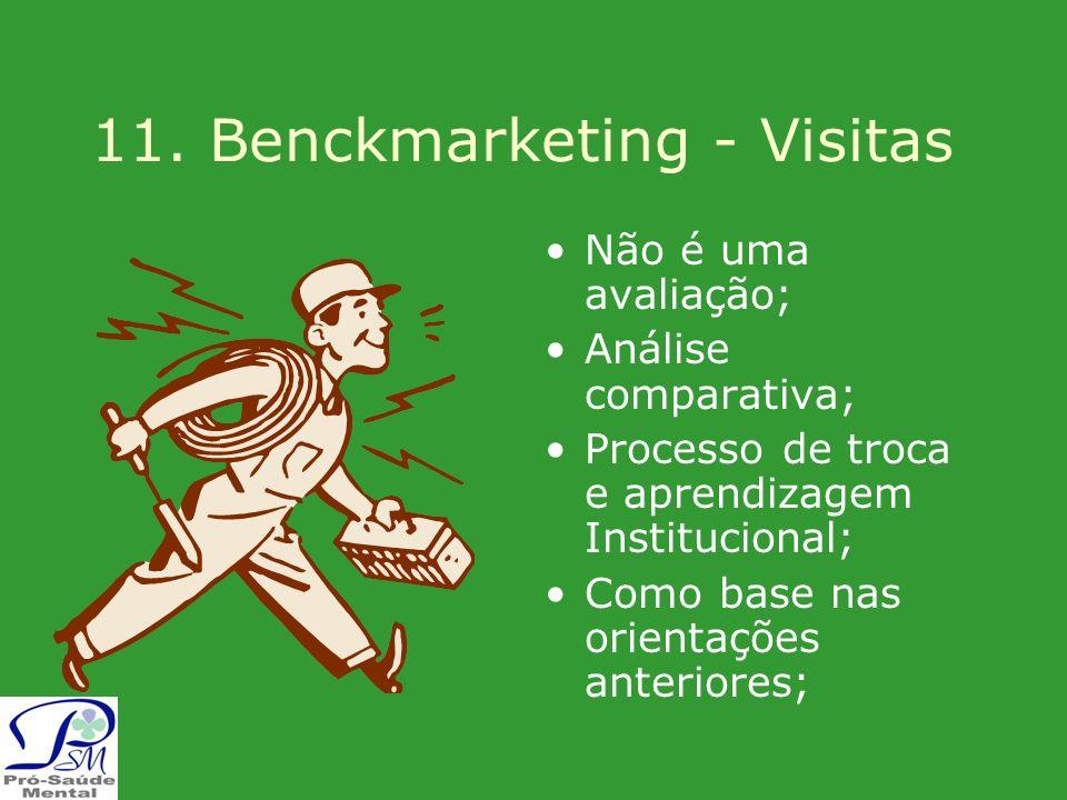 11. Benckmarketing - Visitas Não é uma avaliação; Análise comparativa; Processo de troca e aprendizagem Institucional; Como base nas orientações anter