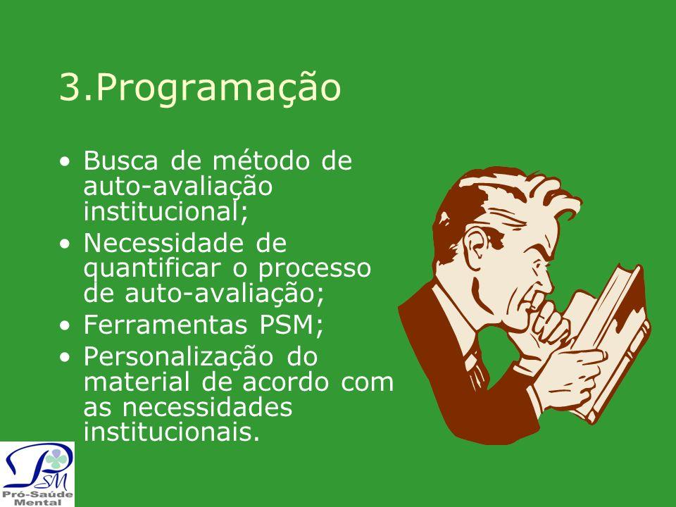 3.Programação Busca de método de auto-avaliação institucional; Necessidade de quantificar o processo de auto-avaliação; Ferramentas PSM; Personalizaçã