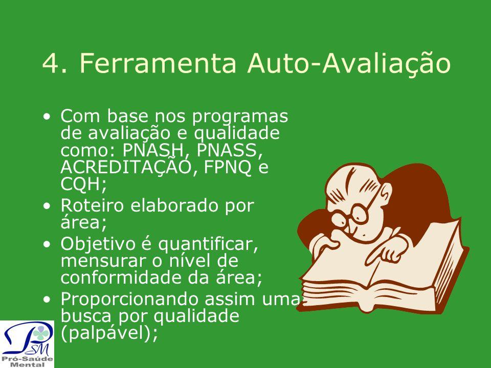 4. Ferramenta Auto-Avaliação Com base nos programas de avaliação e qualidade como: PNASH, PNASS, ACREDITAÇÃO, FPNQ e CQH; Roteiro elaborado por área;