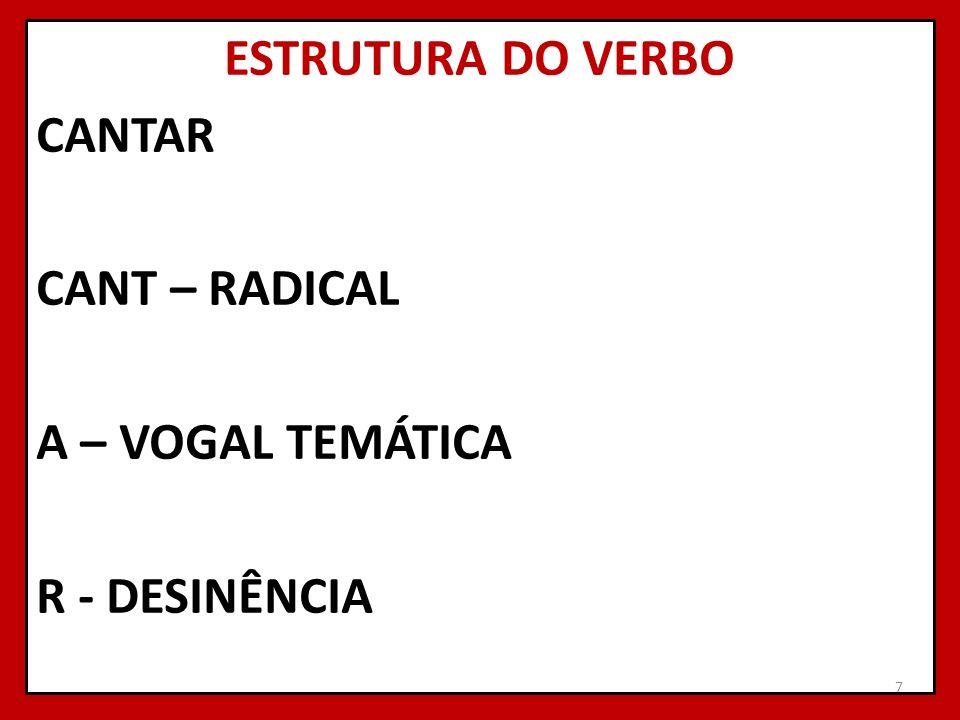 ESTRUTURA DO VERBO CANTAR CANT – RADICAL A – VOGAL TEMÁTICA R - DESINÊNCIA 7