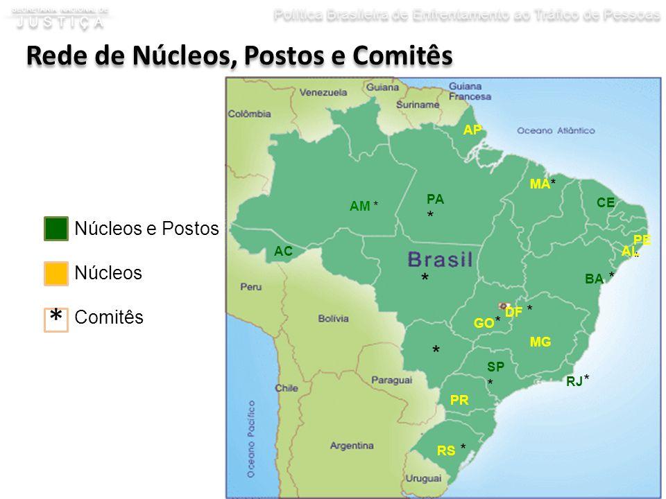 Política Brasileira de Enfrentamento ao Tráfico de Pessoas Rede de Núcleos, Postos e Comitês Núcleos e Postos Núcleos Comitês MG AM * AC PA * GO * SP