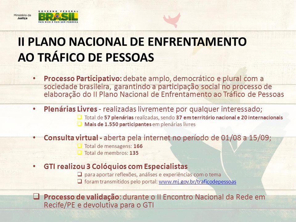 II PLANO NACIONAL DE ENFRENTAMENTO AO TRÁFICO DE PESSOAS Processo Participativo: debate amplo, democrático e plural com a sociedade brasileira, garant