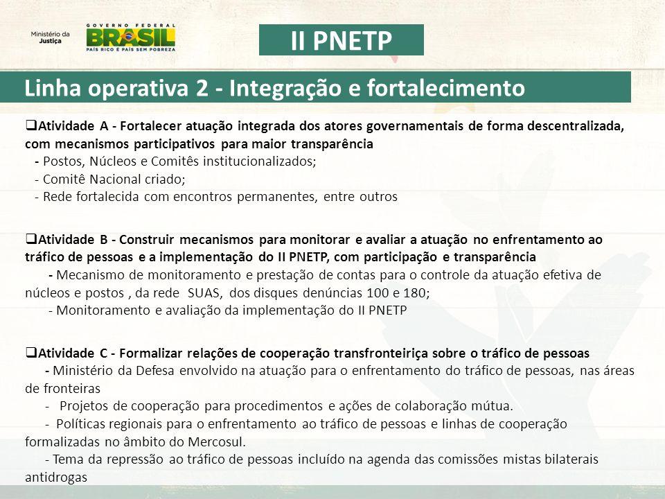 Atividade A - Fortalecer atuação integrada dos atores governamentais de forma descentralizada, com mecanismos participativos para maior transparência