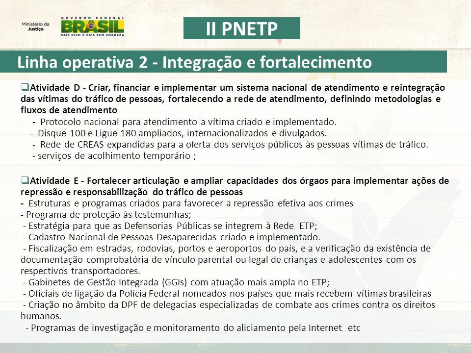 Atividade D - Criar, financiar e implementar um sistema nacional de atendimento e reintegração das vítimas do tráfico de pessoas, fortalecendo a rede