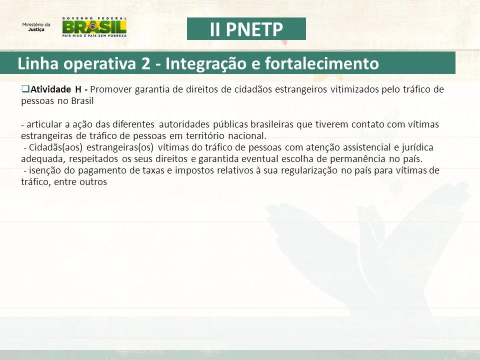 Atividade H - Promover garantia de direitos de cidadãos estrangeiros vitimizados pelo tráfico de pessoas no Brasil - articular a ação das diferentes a