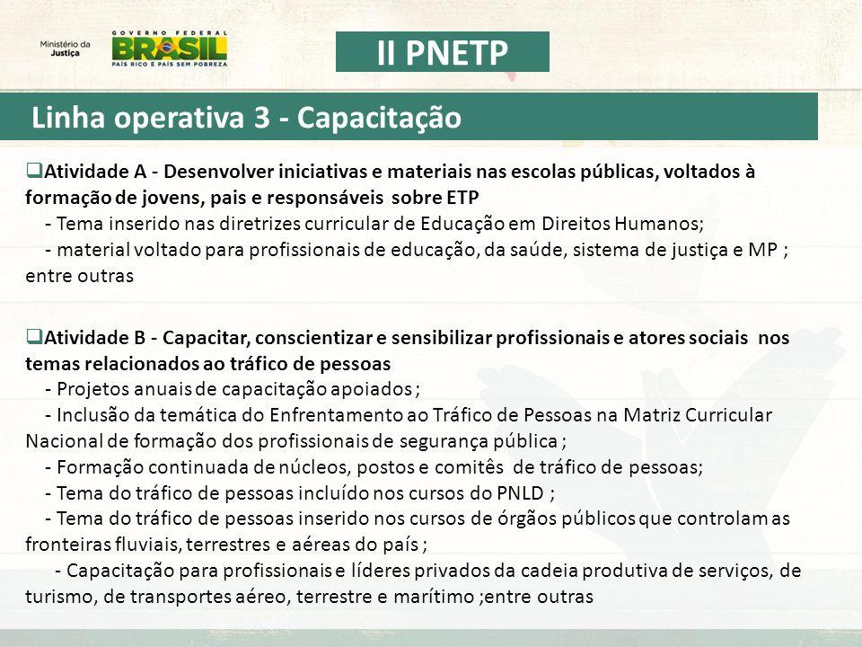 Atividade A - Desenvolver iniciativas e materiais nas escolas públicas, voltados à formação de jovens, pais e responsáveis sobre ETP - Tema inserido n