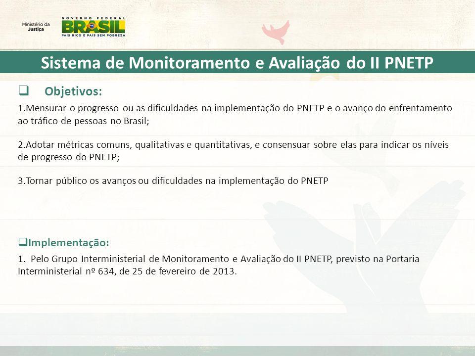 Objetivos: 1.Mensurar o progresso ou as dificuldades na implementação do PNETP e o avanço do enfrentamento ao tráfico de pessoas no Brasil; 2.Adotar m