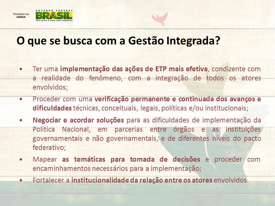 O que se busca com a Gestão Integrada? Ter uma implementação das ações de ETP mais efetiva, condizente com a realidade do fenômeno, com a integração d