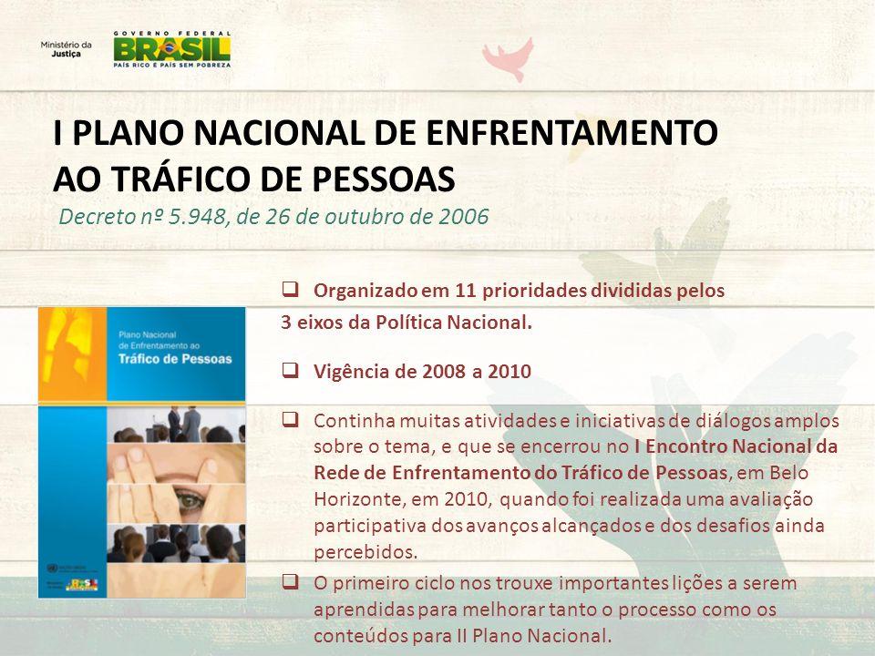 I PLANO NACIONAL DE ENFRENTAMENTO AO TRÁFICO DE PESSOAS Decreto nº 5.948, de 26 de outubro de 2006 Organizado em 11 prioridades divididas pelos 3 eixo