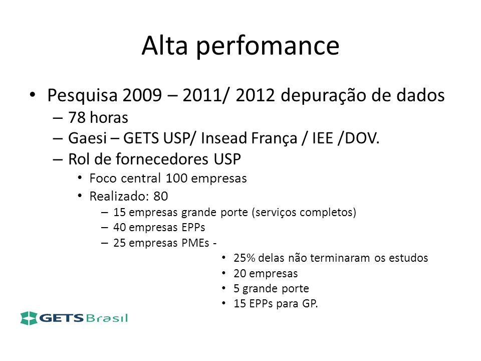 Alta perfomance Pesquisa 2009 – 2011/ 2012 depuração de dados – 78 horas – Gaesi – GETS USP/ Insead França / IEE /DOV. – Rol de fornecedores USP Foco