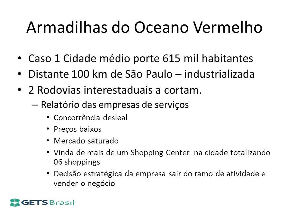 Armadilhas do Oceano Vermelho Caso 1 Cidade médio porte 615 mil habitantes Distante 100 km de São Paulo – industrializada 2 Rodovias interestaduais a