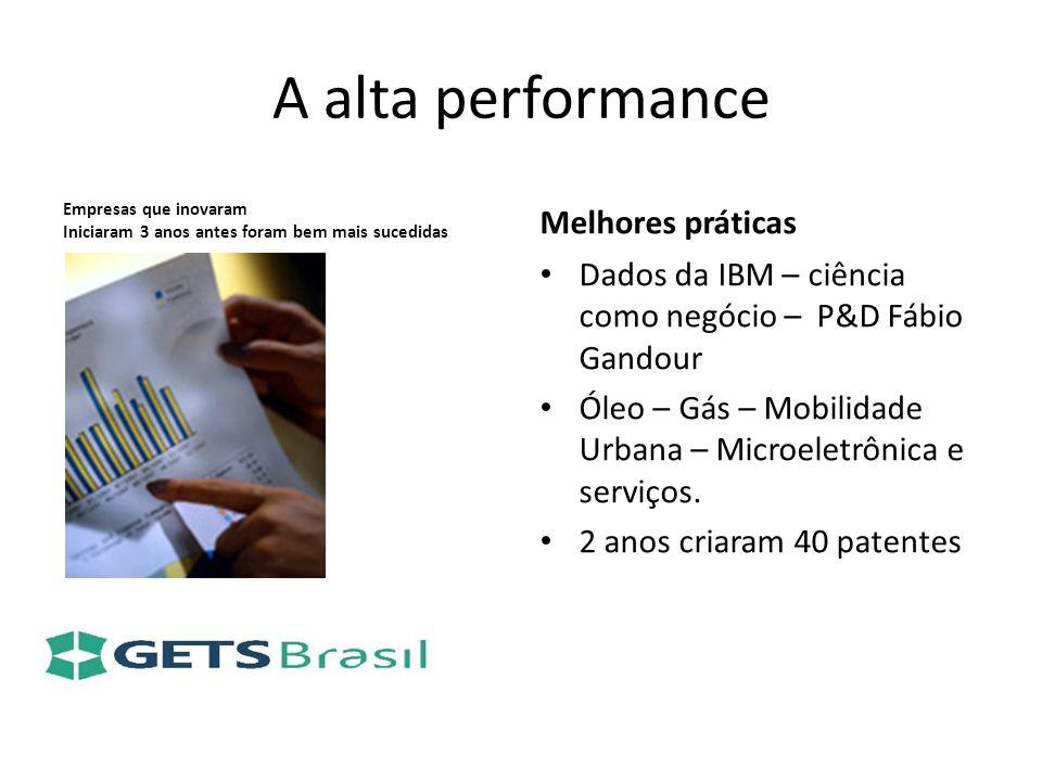 A alta performance Empresas que inovaram Iniciaram 3 anos antes foram bem mais sucedidas Melhores práticas Dados da IBM – ciência como negócio – P&D F