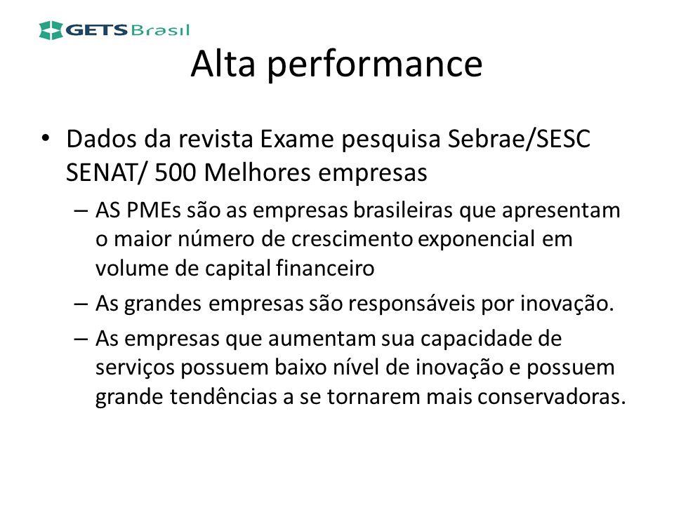 Alta performance Dados da revista Exame pesquisa Sebrae/SESC SENAT/ 500 Melhores empresas – AS PMEs são as empresas brasileiras que apresentam o maior