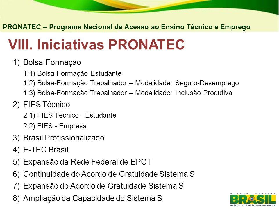 VIII. Iniciativas PRONATEC PRONATEC – Programa Nacional de Acesso ao Ensino Técnico e Emprego 1)Bolsa-Formação 1.1) Bolsa-Formação Estudante 1.2) Bols