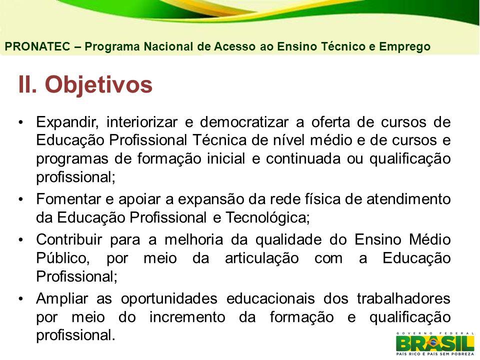 3) Brasil Profissionalizado Objetivos: Ampliar a oferta de Ensino Profissional pelos sistemas estaduais.