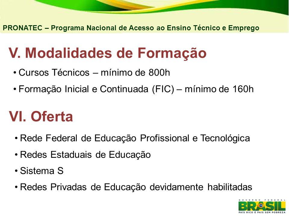 V. Modalidades de Formação Cursos Técnicos – mínimo de 800h Formação Inicial e Continuada (FIC) – mínimo de 160h VI. Oferta Rede Federal de Educação P