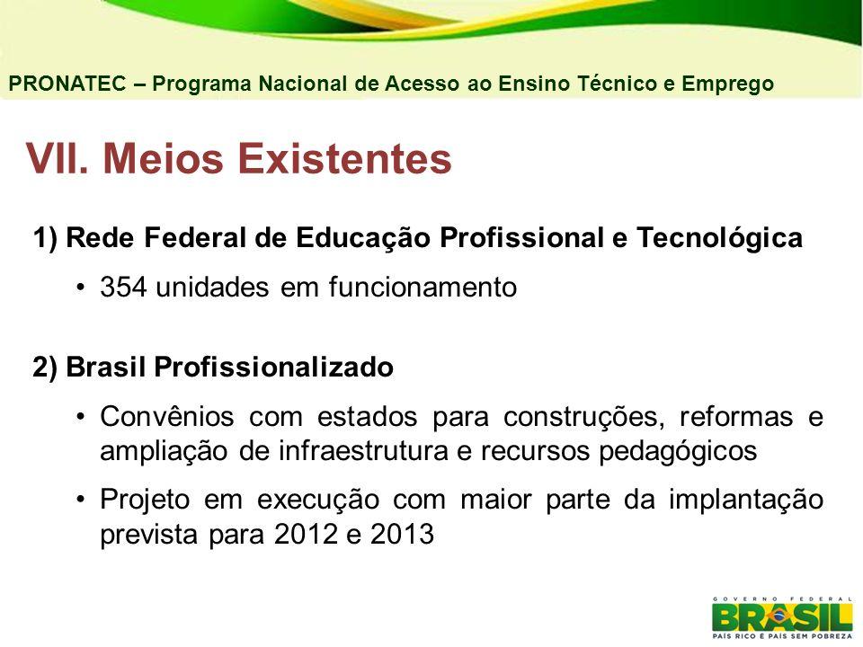 3) Escola Técnica Aberta do Brasil (e-TEC) Proporciona Educação Profissional Técnica na modalidade à distância Pólos implantados até 2010: 259 em 19 estados Alunos matriculados em 2010: 28.996 em 43 cursos PRONATEC – Programa Nacional de Acesso ao Ensino Técnico e Emprego