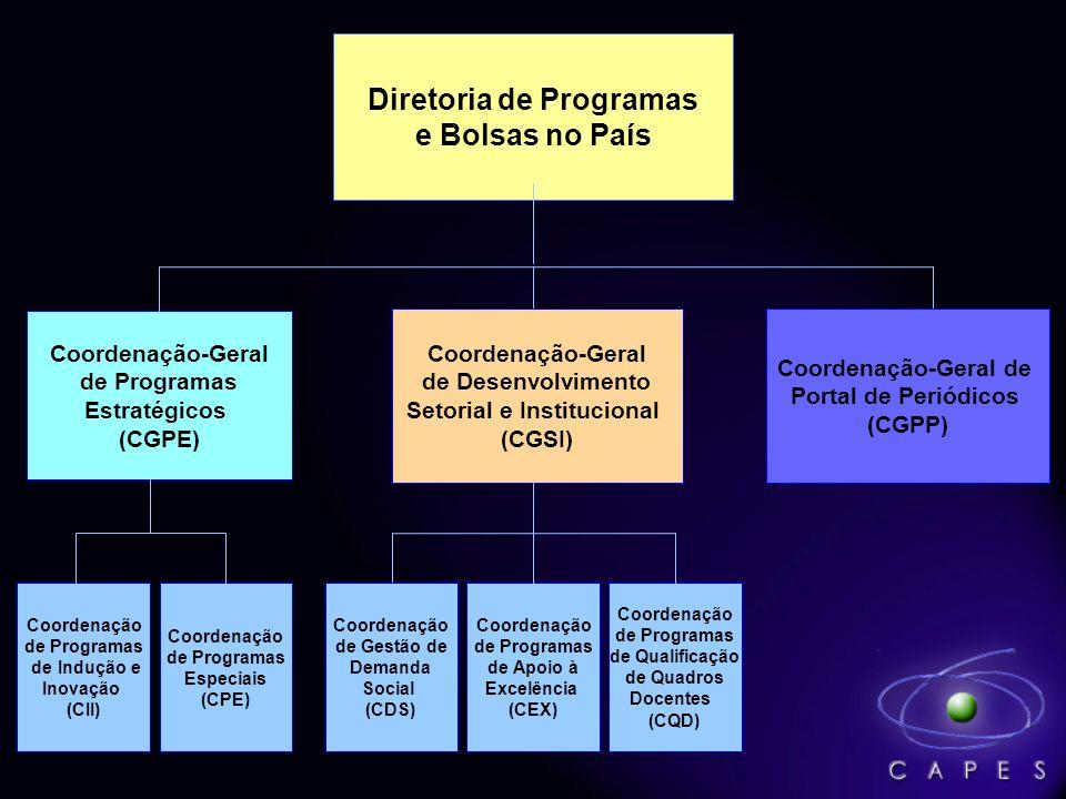 Diretoria de Programas e Bolsas no País Coordenação-Geral de Programas Estratégicos (CGPE) Coordenação-Geral de Portal de Periódicos (CGPP) Coordenaçã