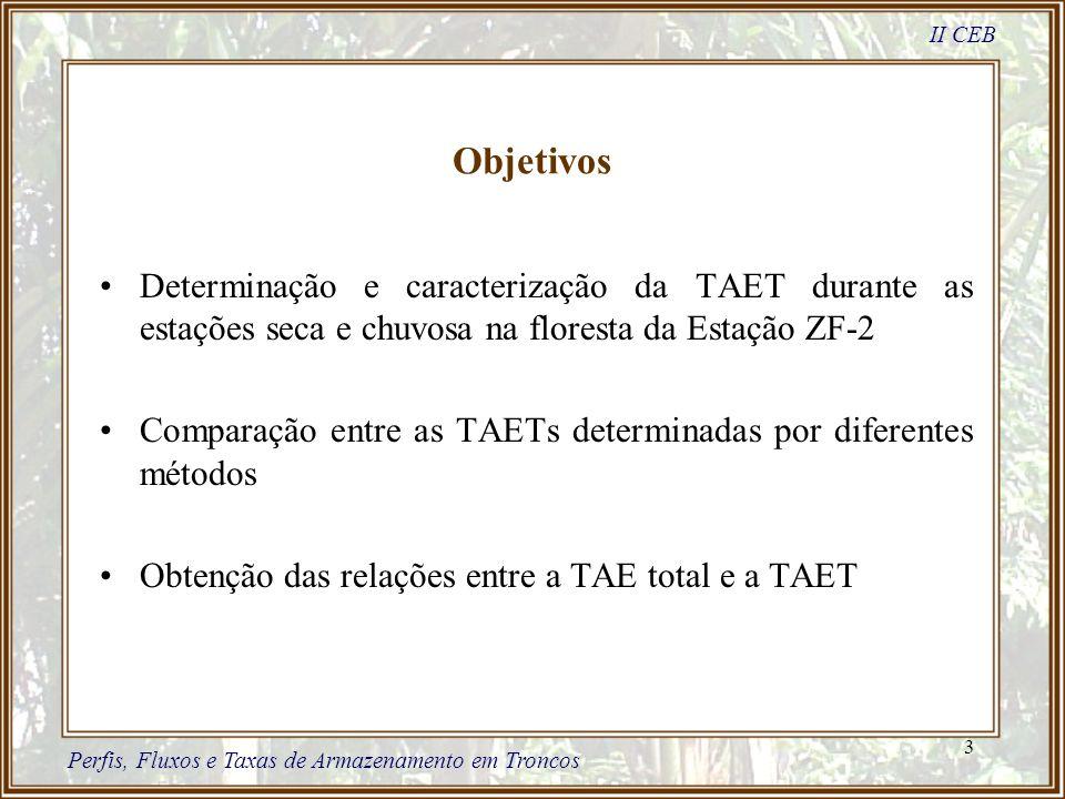 3 Determinação e caracterização da TAET durante as estações seca e chuvosa na floresta da Estação ZF-2 Comparação entre as TAETs determinadas por dife