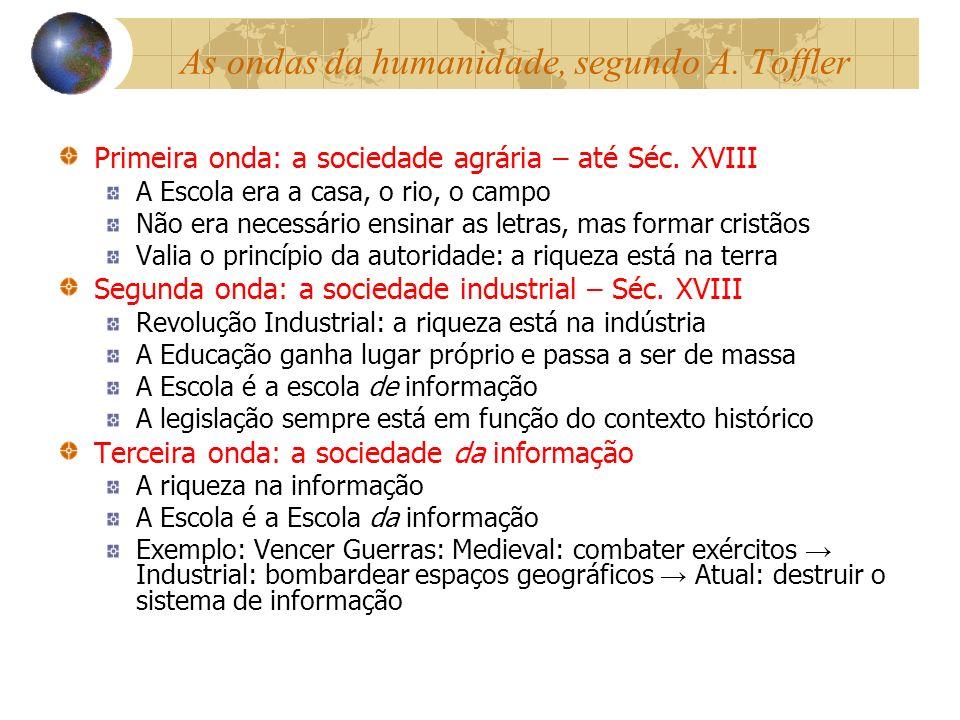 As ondas da humanidade, segundo A. Toffler Primeira onda: a sociedade agrária – até Séc. XVIII A Escola era a casa, o rio, o campo Não era necessário