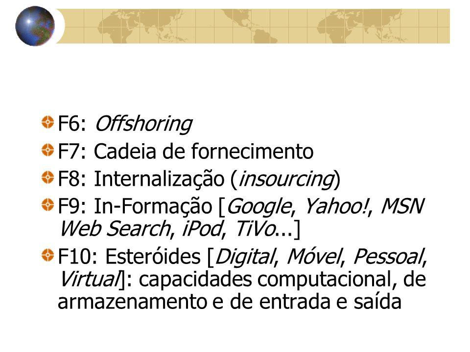 F6: Offshoring F7: Cadeia de fornecimento F8: Internalização (insourcing) F9: In-Formação [Google, Yahoo!, MSN Web Search, iPod, TiVo...] F10: Esterói