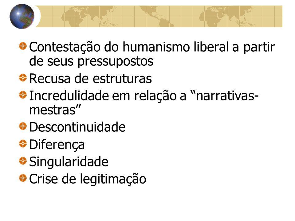Contestação do humanismo liberal a partir de seus pressupostos Recusa de estruturas Incredulidade em relação a narrativas- mestras Descontinuidade Dif