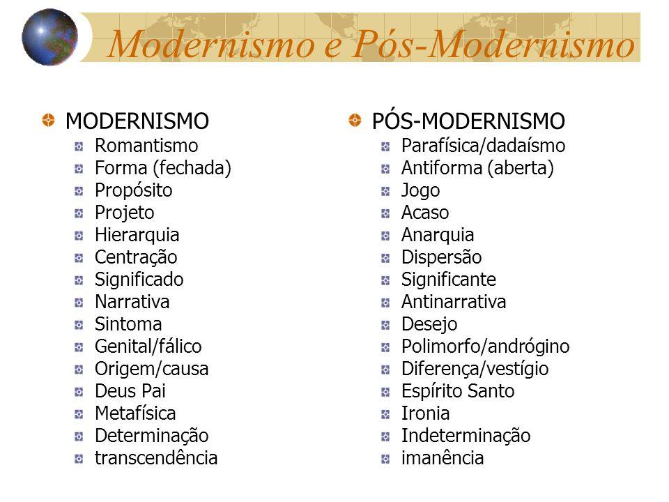 Modernismo e Pós-Modernismo MODERNISMO Romantismo Forma (fechada) Propósito Projeto Hierarquia Centração Significado Narrativa Sintoma Genital/fálico