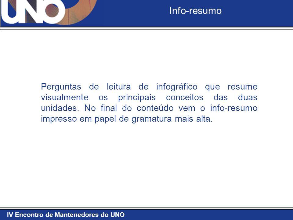 IV Encontro de Mantenedores do UNO Info-resumo Perguntas de leitura de infográfico que resume visualmente os principais conceitos das duas unidades. N