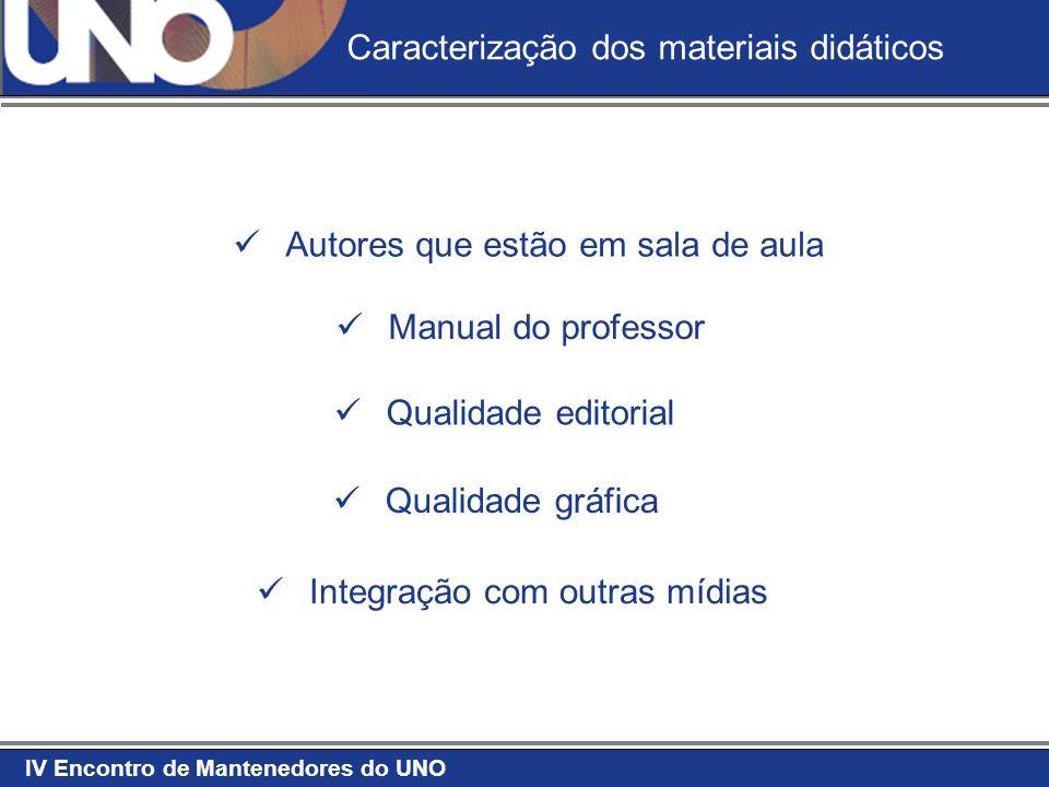 IV Encontro de Mantenedores do UNO Estrutura do conteúdo O que você já sabe.