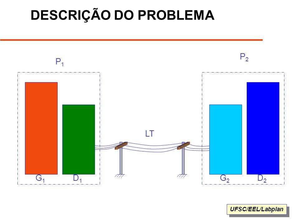 UFSC/EEL/Labplan G1G1 D1D1 G2G2 D2D2 LT P1P1 P2P2 DESCRIÇÃO DO PROBLEMA