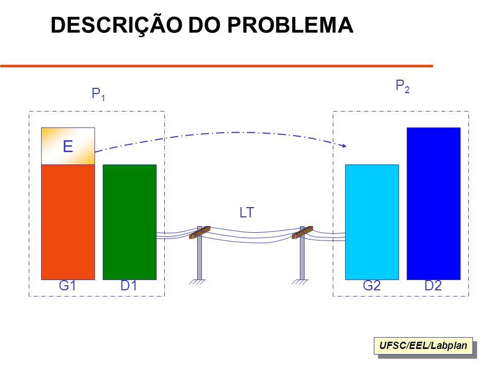UFSC/EEL/Labplan G1D1G2D2 LT E P1P1 P2P2 DESCRIÇÃO DO PROBLEMA