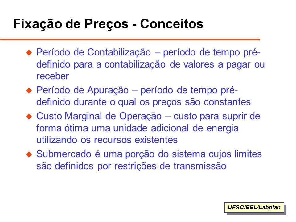 UFSC/EEL/Labplan Fixação de Preços - Conceitos Período de Contabilização – período de tempo pré- definido para a contabilização de valores a pagar ou