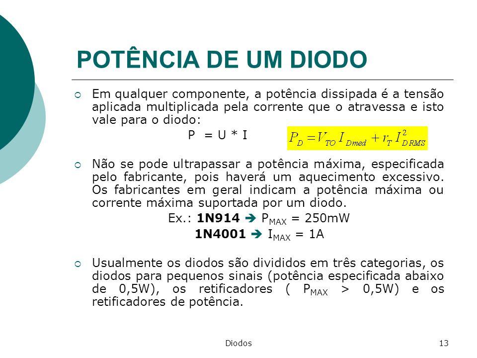 Diodos13 POTÊNCIA DE UM DIODO Em qualquer componente, a potência dissipada é a tensão aplicada multiplicada pela corrente que o atravessa e isto vale