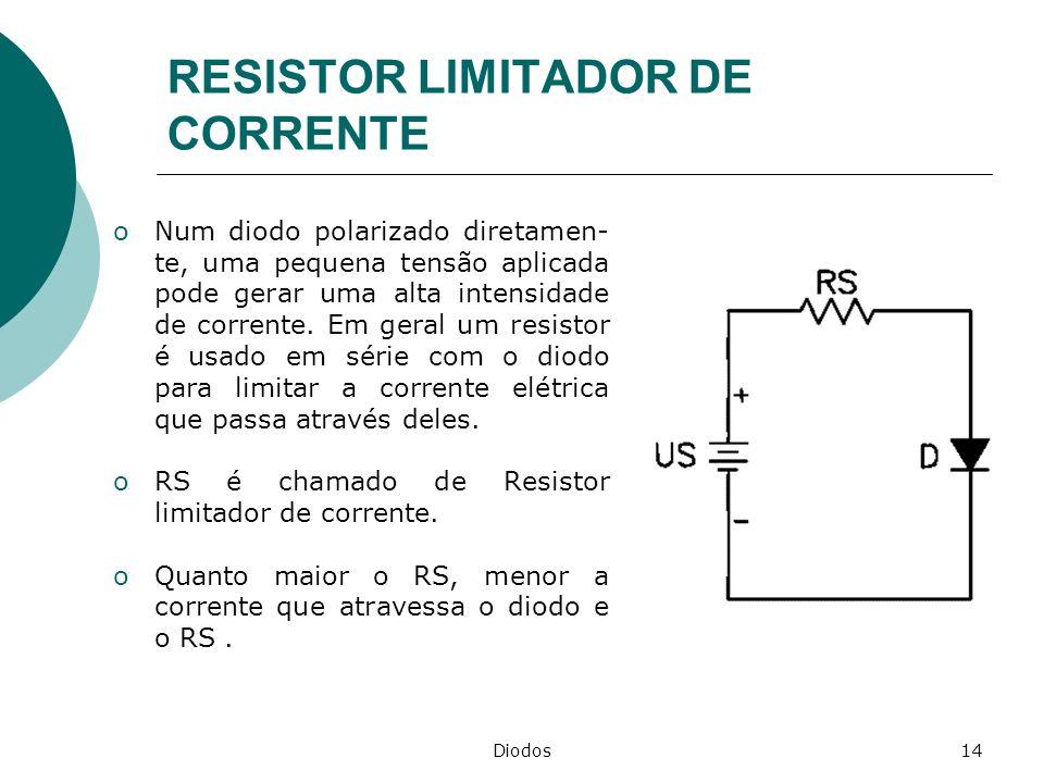 Diodos14 RESISTOR LIMITADOR DE CORRENTE oNum diodo polarizado diretamen- te, uma pequena tensão aplicada pode gerar uma alta intensidade de corrente.