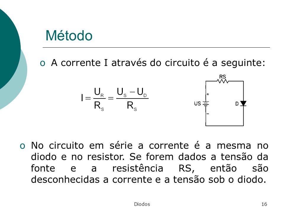 Diodos16 Método oA corrente I através do circuito é a seguinte: oNo circuito em série a corrente é a mesma no diodo e no resistor. Se forem dados a te