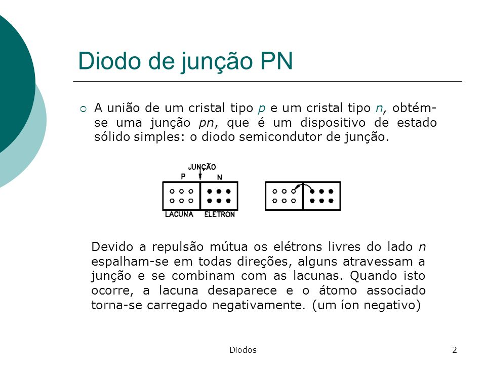 Diodos2 Diodo de junção PN A união de um cristal tipo p e um cristal tipo n, obtém- se uma junção pn, que é um dispositivo de estado sólido simples: o