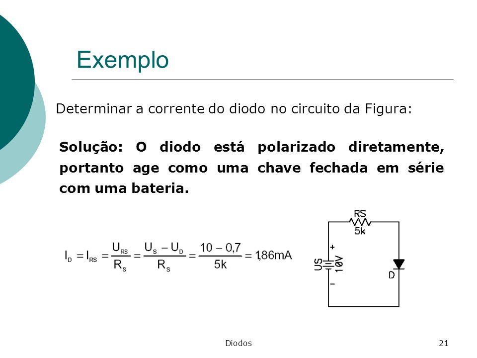 Diodos21 Exemplo Determinar a corrente do diodo no circuito da Figura: Solução: O diodo está polarizado diretamente, portanto age como uma chave fecha