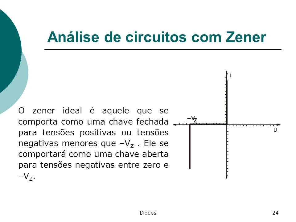 Diodos24 Análise de circuitos com Zener O zener ideal é aquele que se comporta como uma chave fechada para tensões positivas ou tensões negativas meno